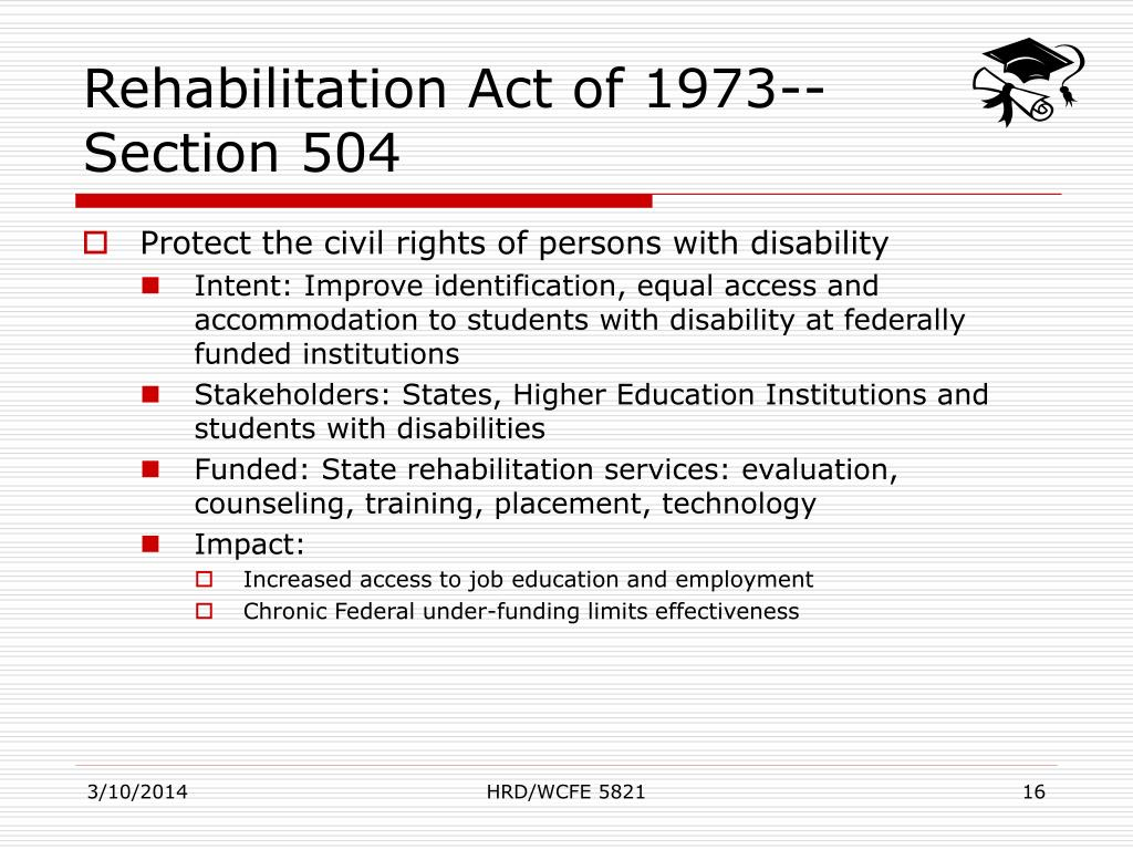 Rehabilitation Act of 1973--Section 504