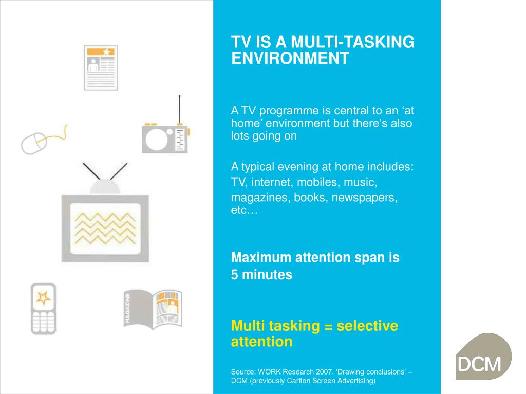 TV IS A MULTI-TASKING ENVIRONMENT