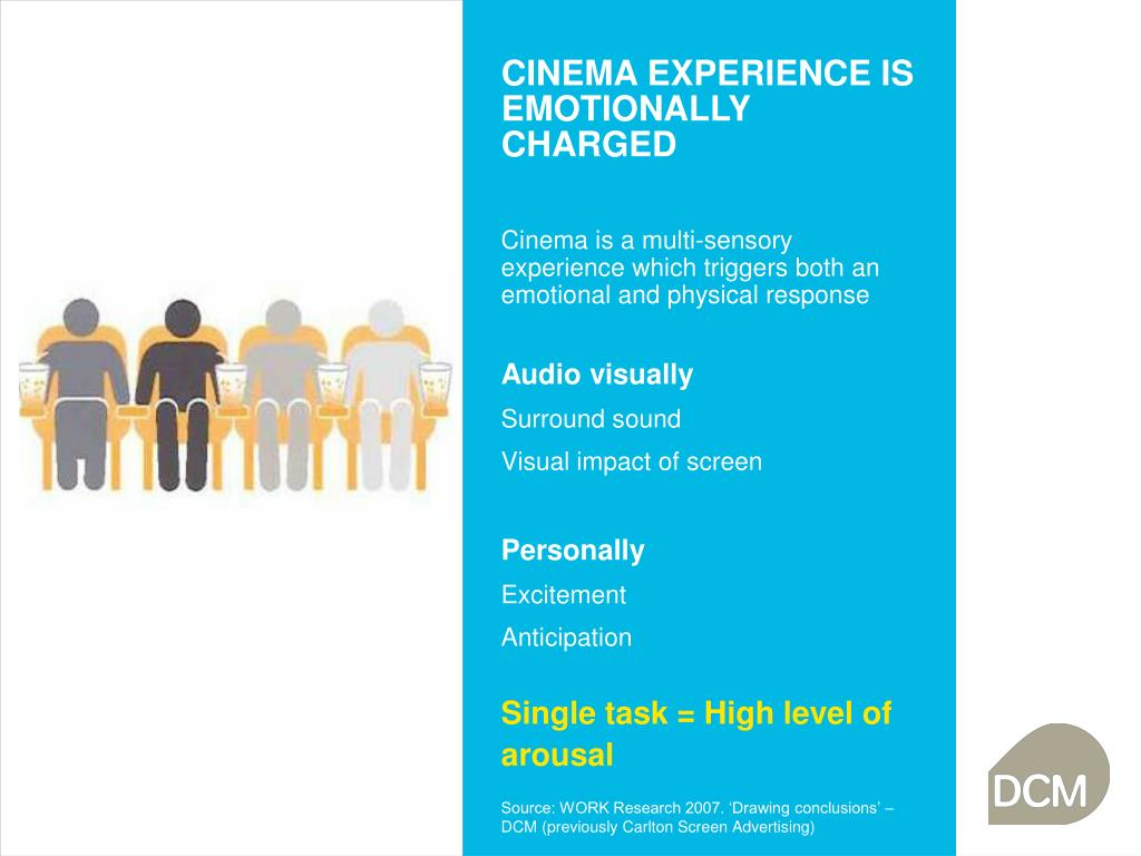 CINEMA EXPERIENCE IS EMOTIONALLY CHARGED