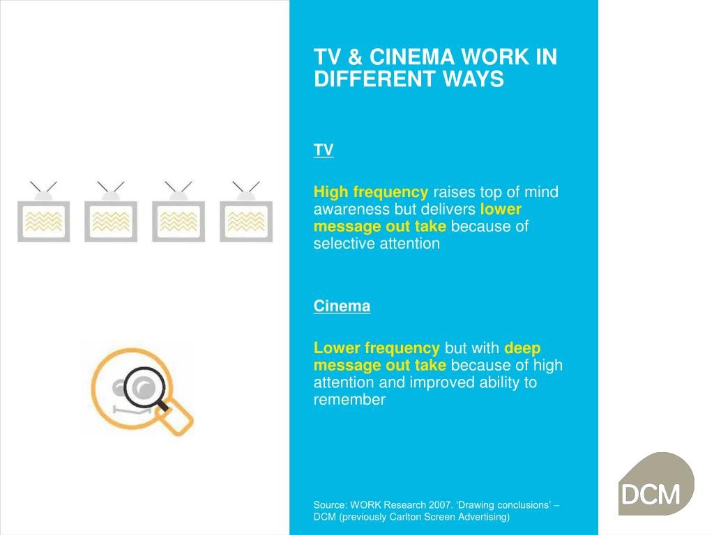 TV & CINEMA WORK IN DIFFERENT WAYS