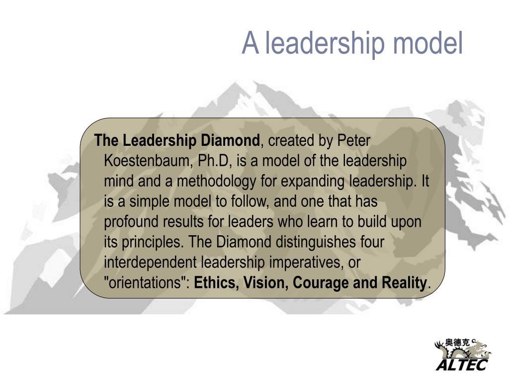 A leadership model