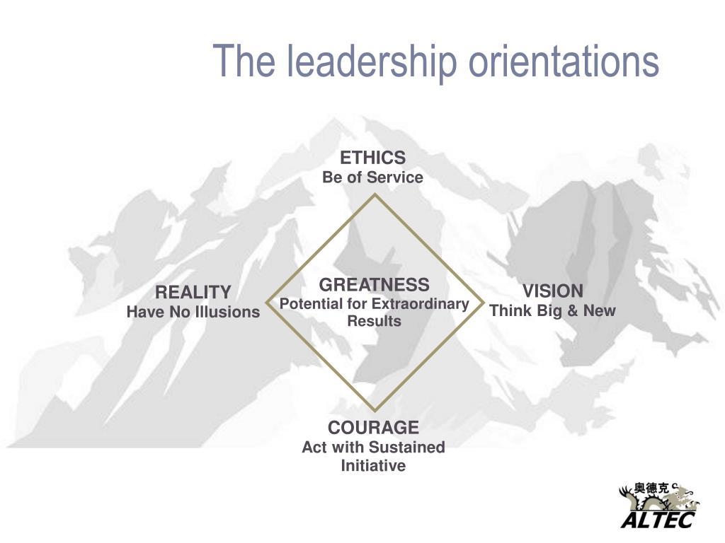 The leadership orientations