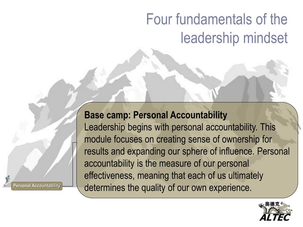 Four fundamentals of the leadership mindset