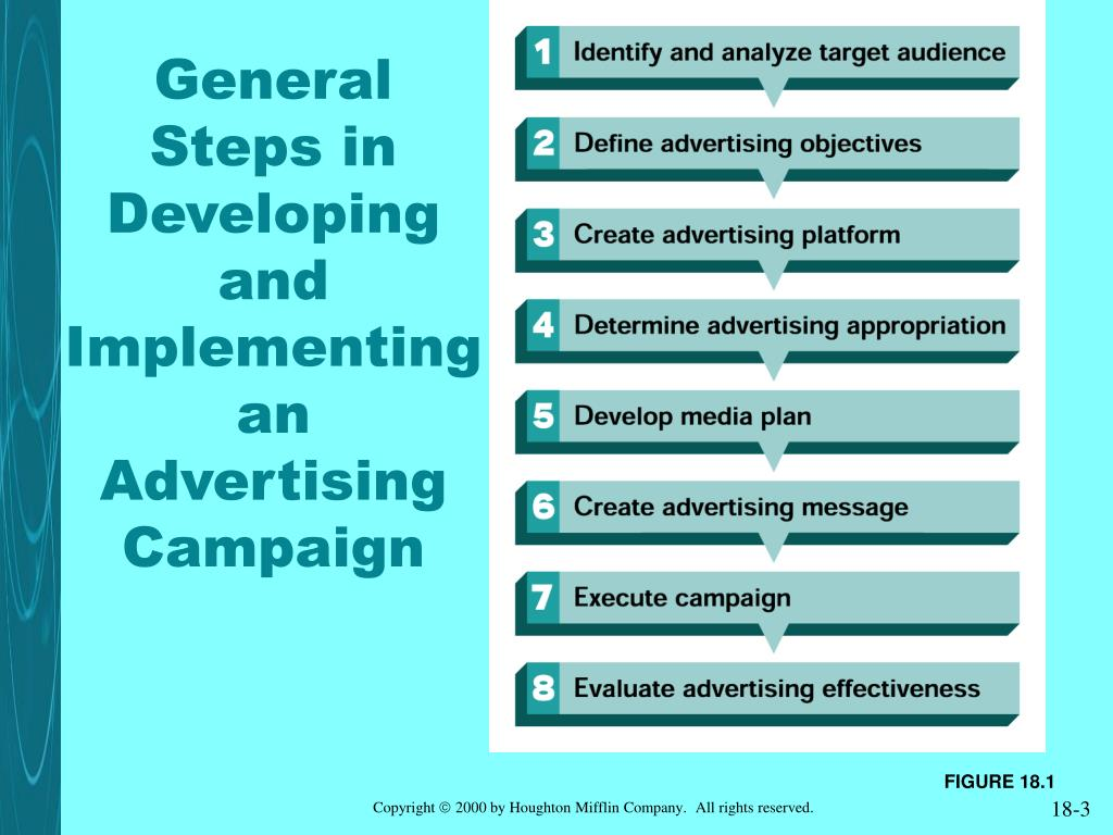General Steps in Developing and