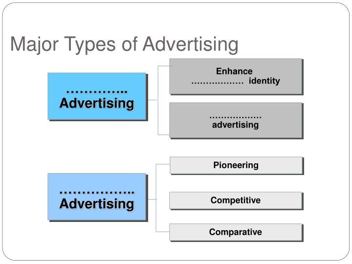 Major Types of Advertising