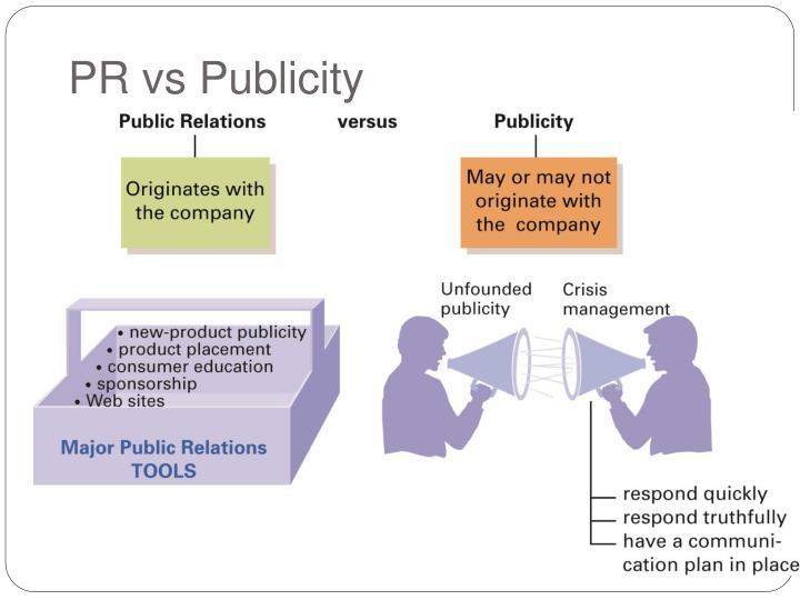 PR vs Publicity