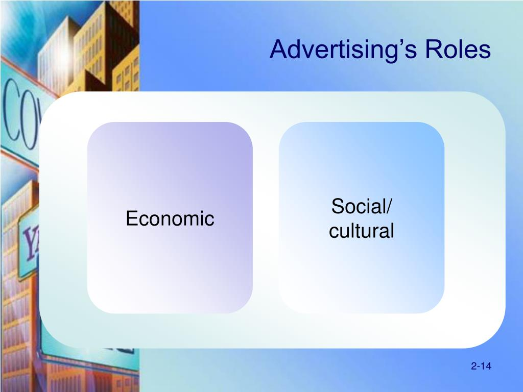 Advertising's Roles