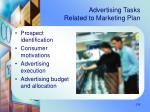 advertising tasks related to marketing plan