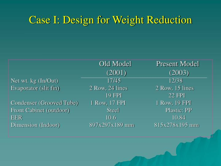Case I: Design for Weight Reduction