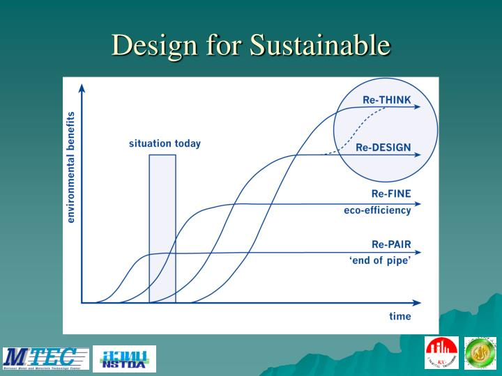 Design for Sustainable