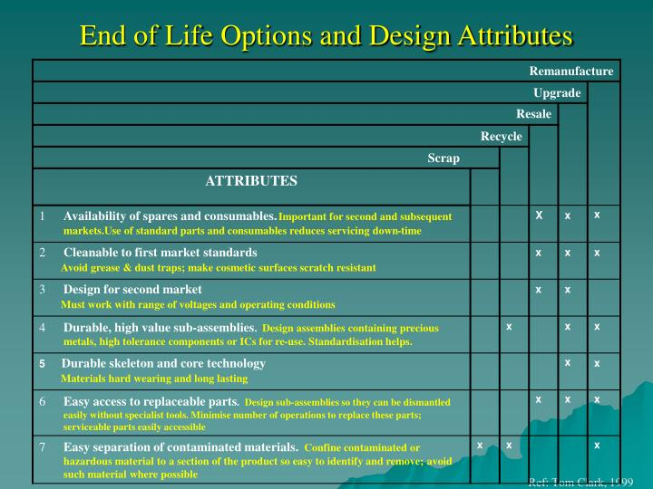End of Life Options and Design Attributes