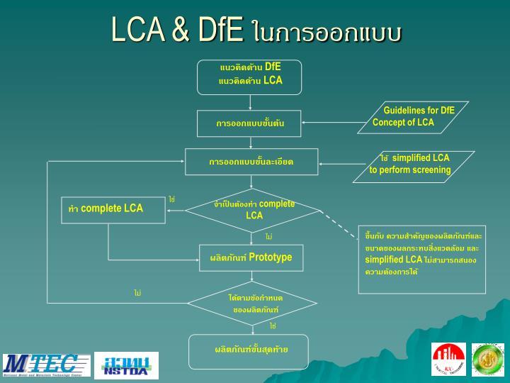 LCA & DfE ในการออกแบบ