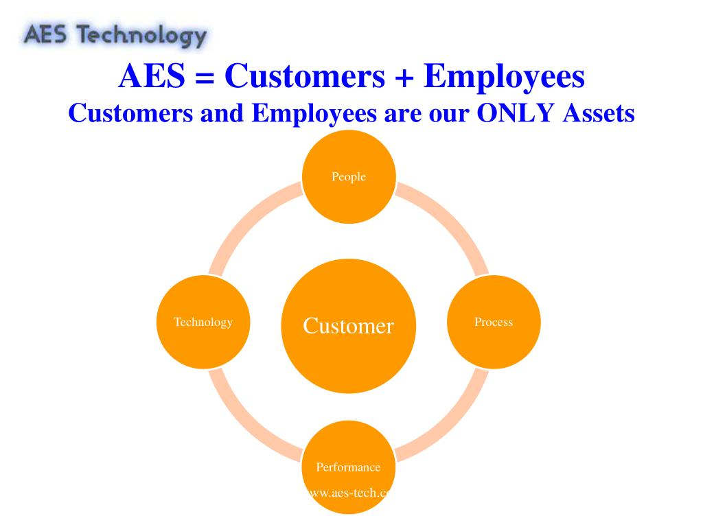 AES = Customers + Employees