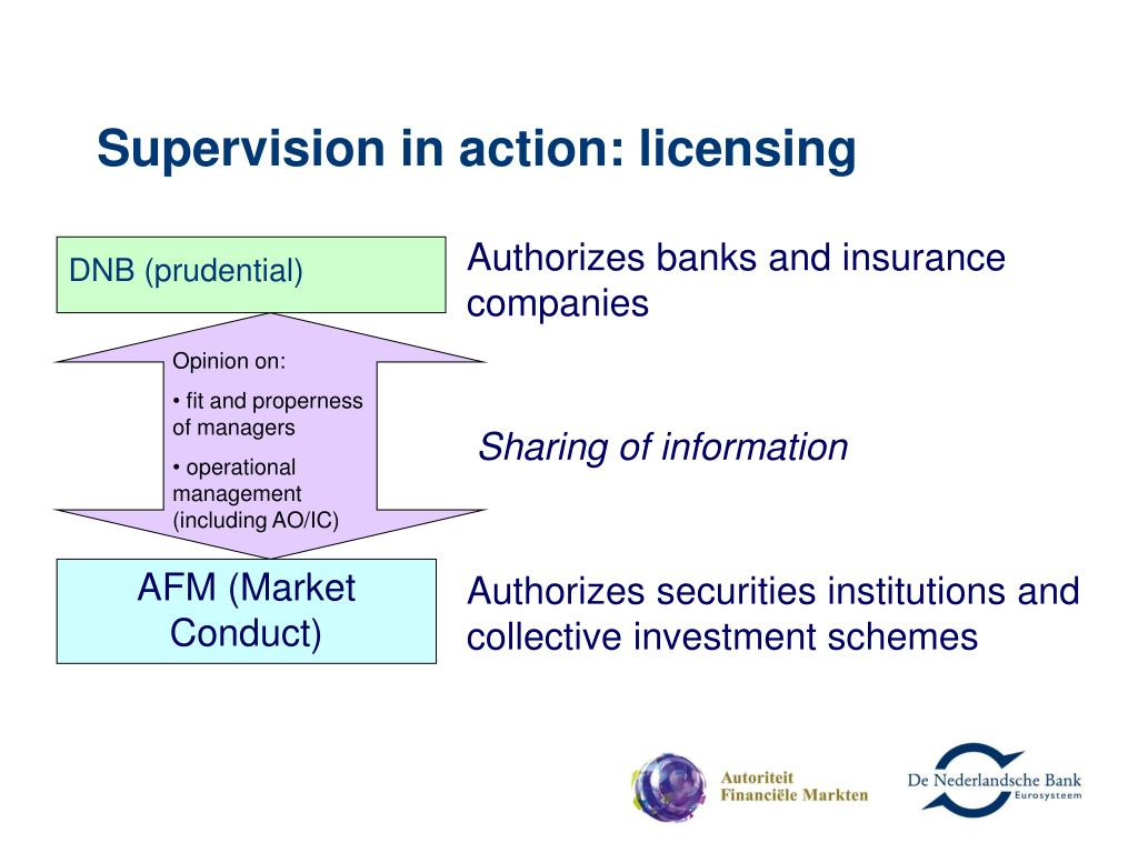 Supervision in action: licensing