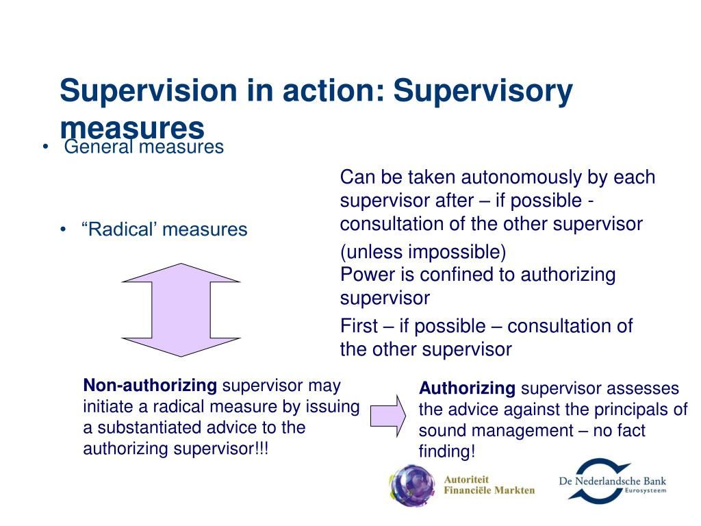 Supervision in action: Supervisory measures