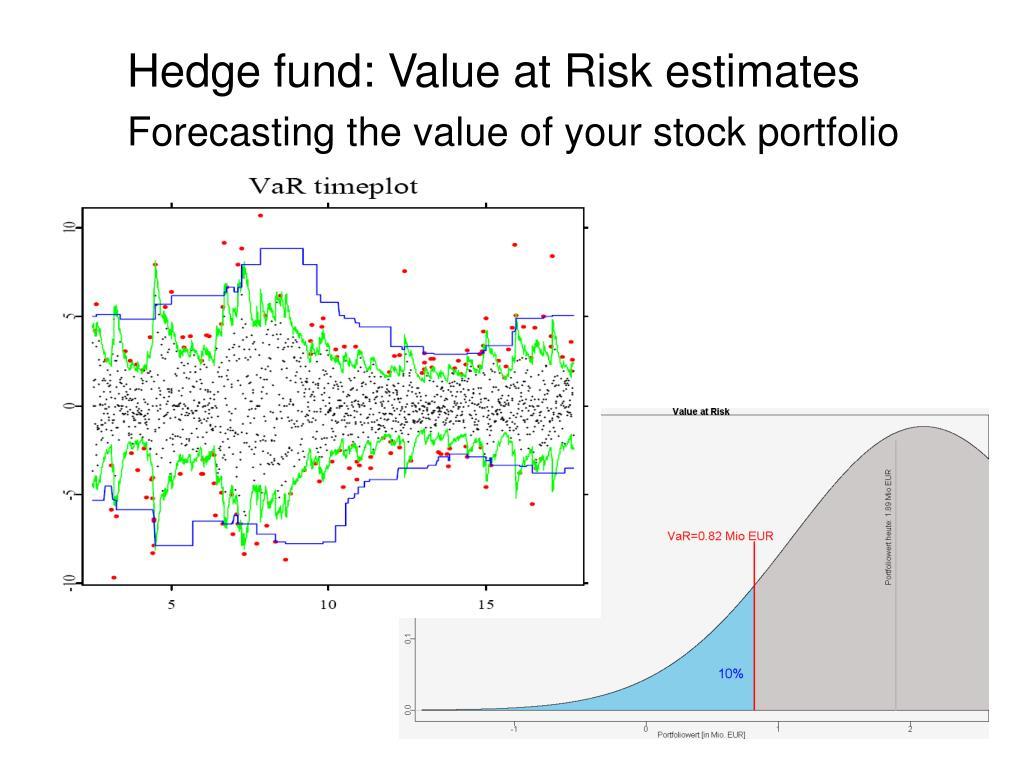Hedge fund: Value at Risk estimates
