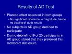 results of ad test