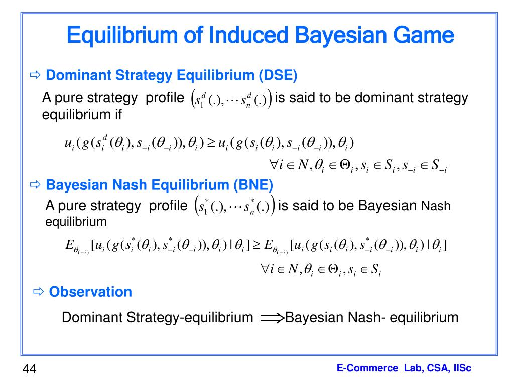 Equilibrium of Induced Bayesian Game