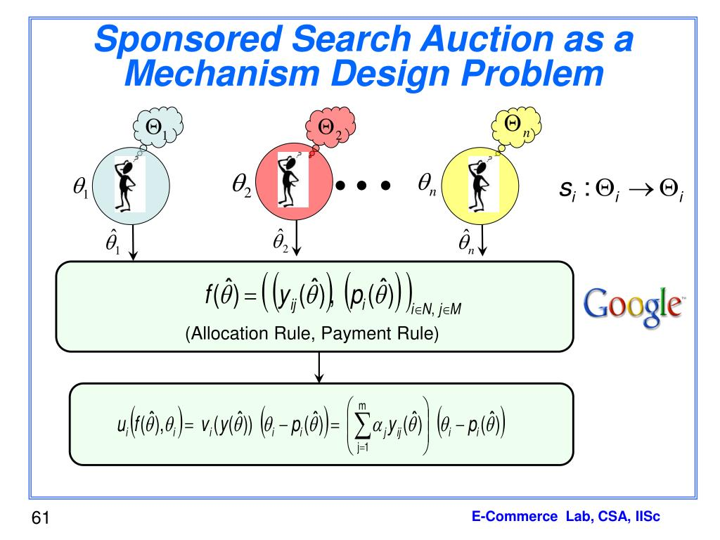 Sponsored Search Auction as a Mechanism Design Problem