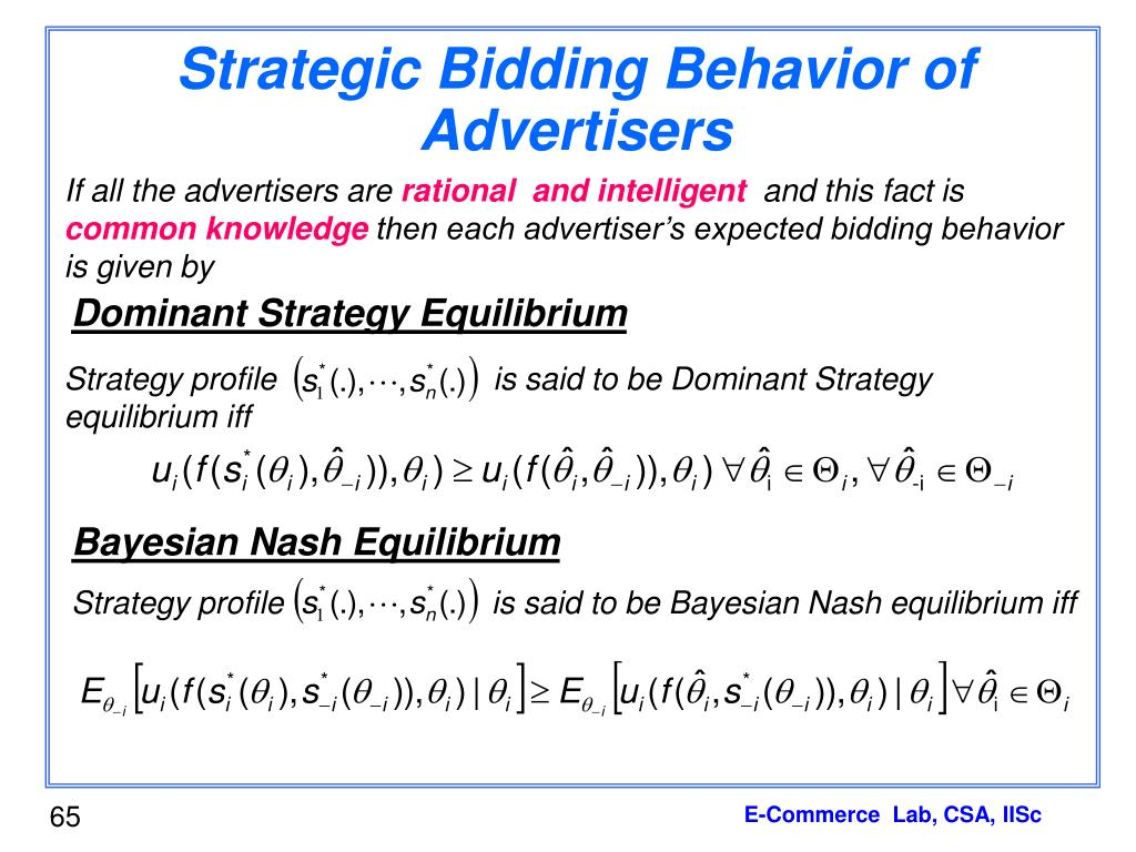 Strategic Bidding Behavior of Advertisers