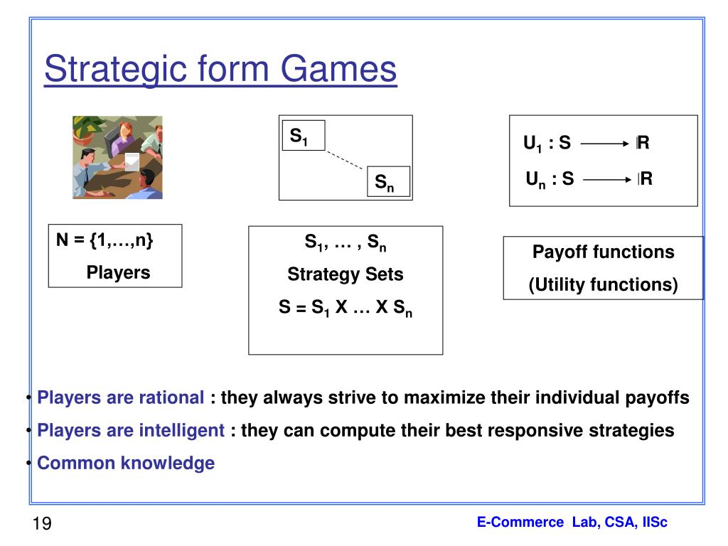 Strategic form Games