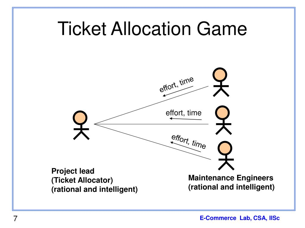 Ticket Allocation Game