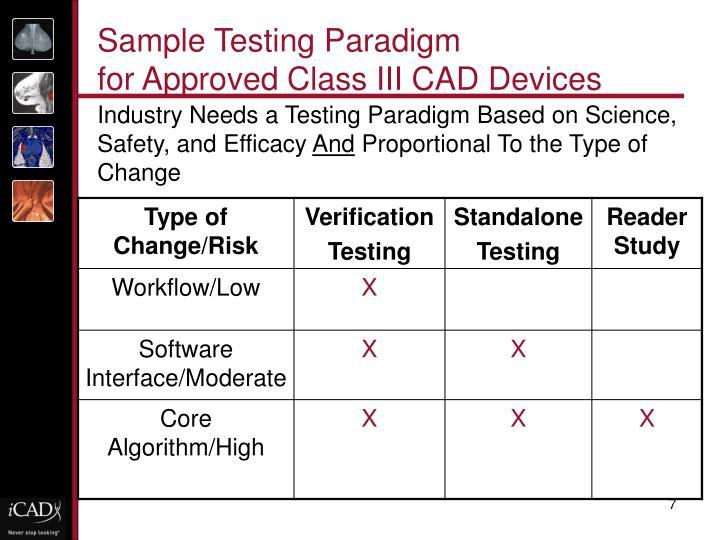 Sample Testing Paradigm