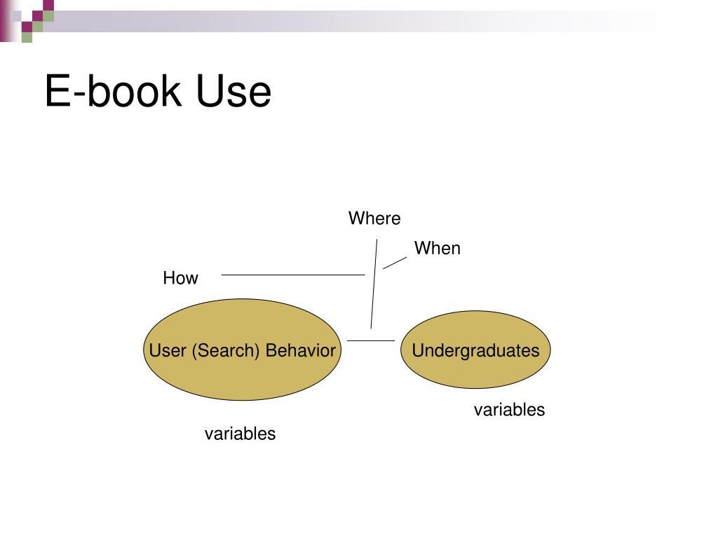 E-book Use