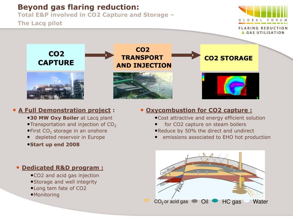 Beyond gas flaring reduction:
