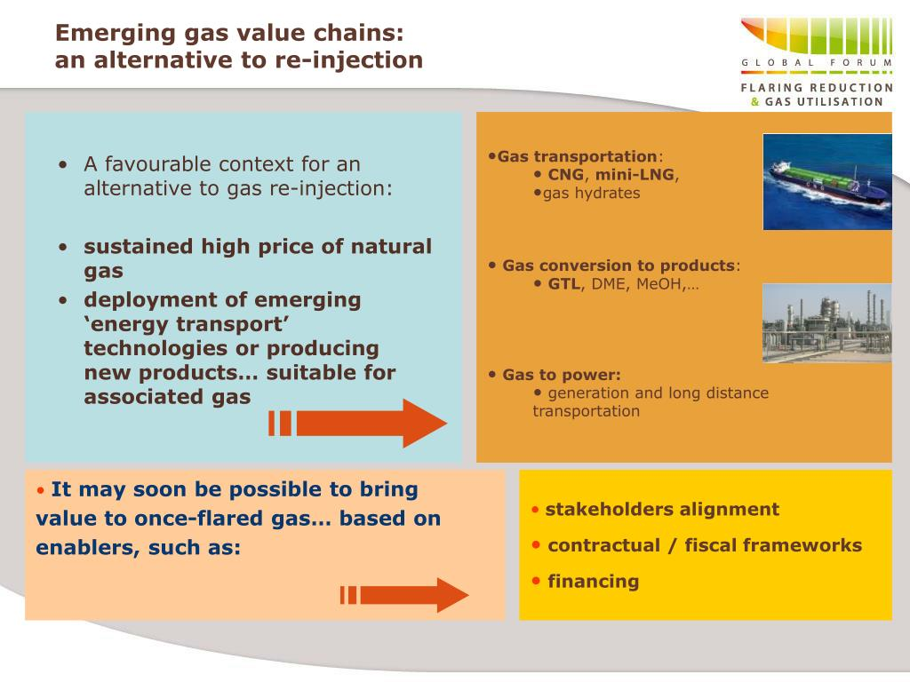 Emerging gas value chains: