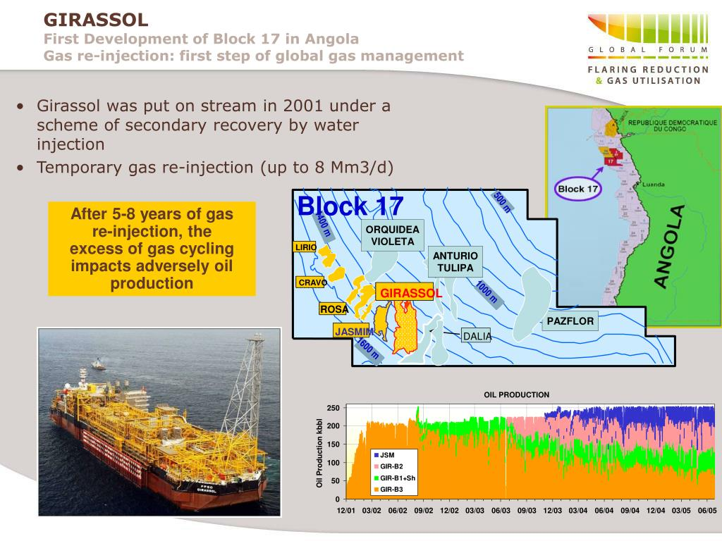 Girassol was put on stream in 2001 under a scheme of secondary recovery by water injection