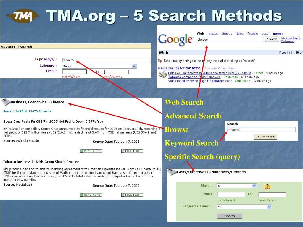 TMA.org – 5 Search Methods