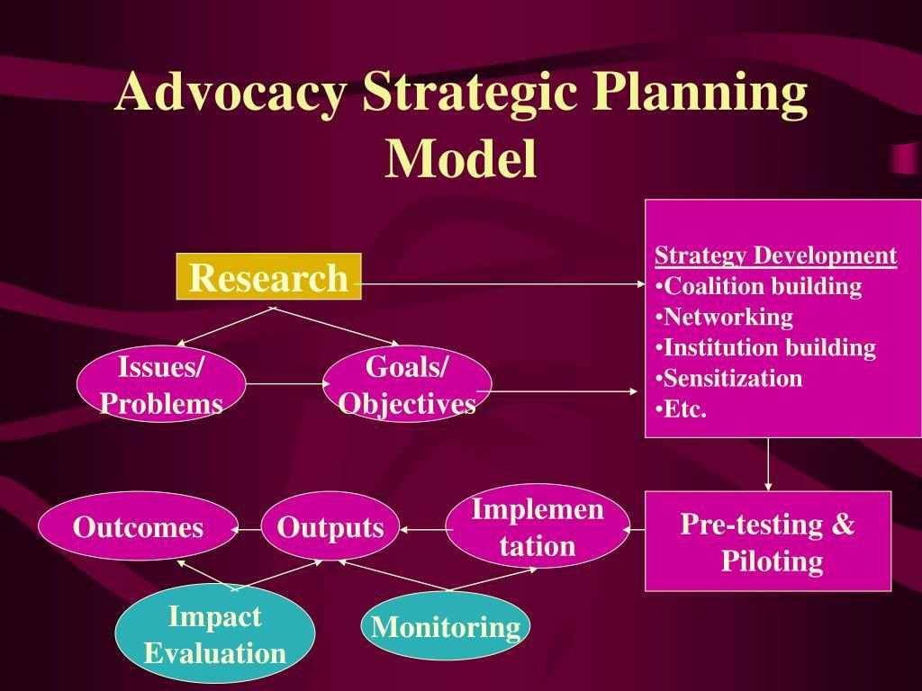 Advocacy Strategic Planning Model