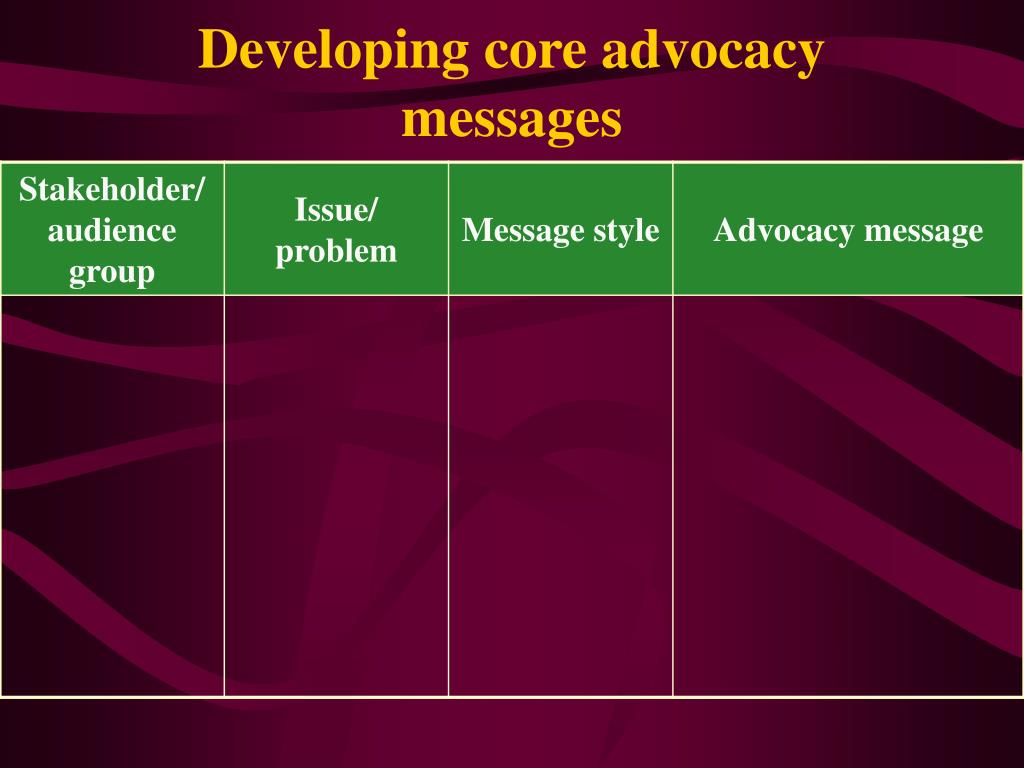 Developing core advocacy messages