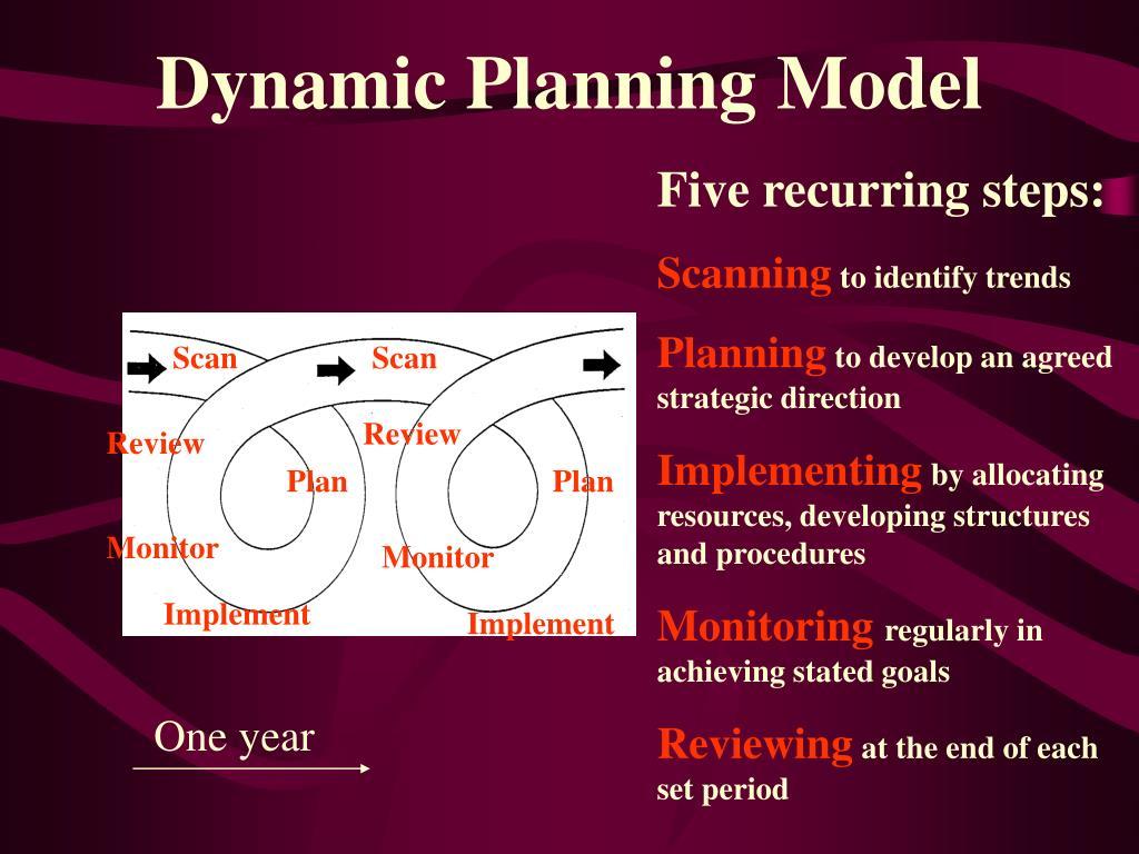 Dynamic Planning Model