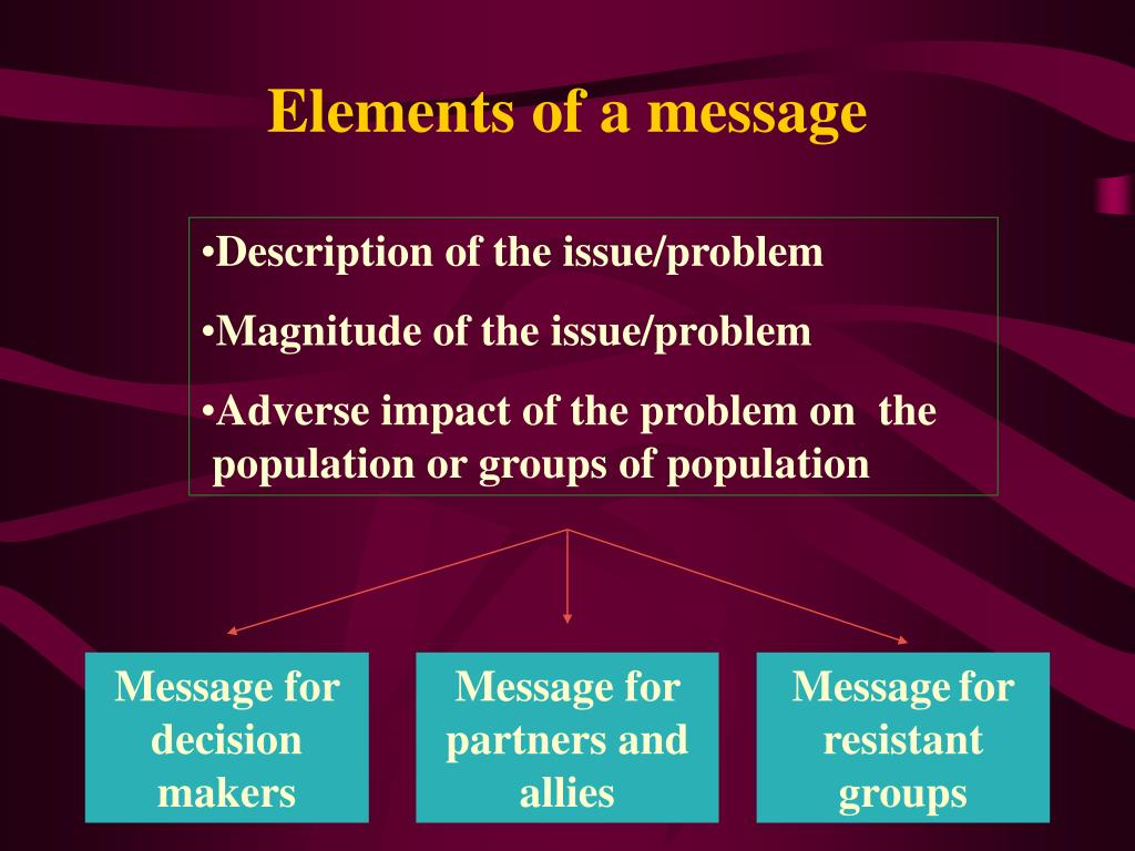 Elements of a message