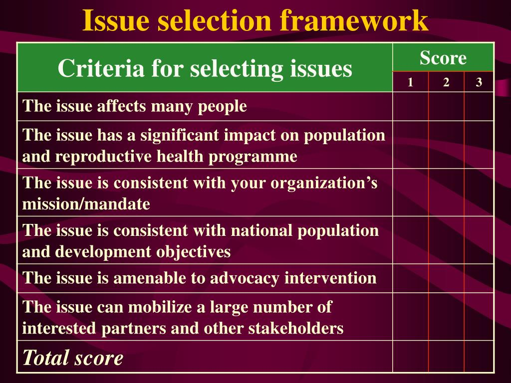 Issue selection framework