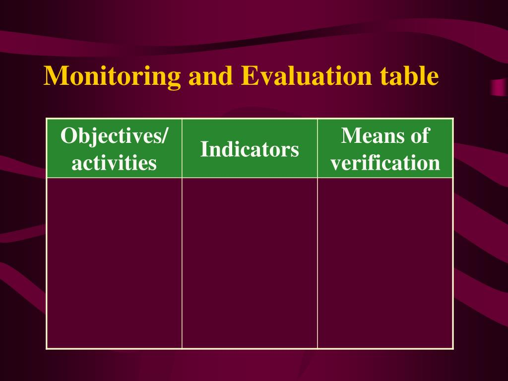 Monitoring and Evaluation table