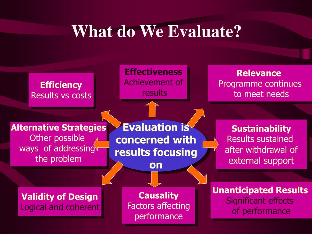 What do We Evaluate?