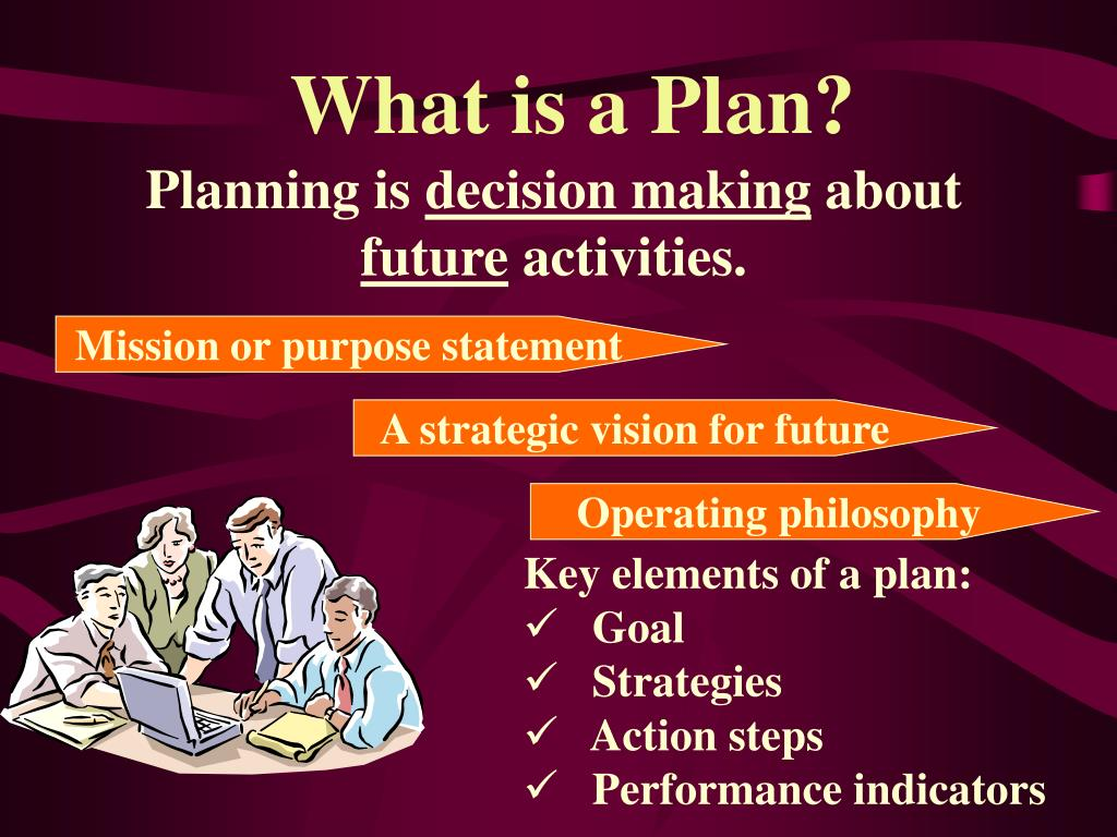 What is a Plan?