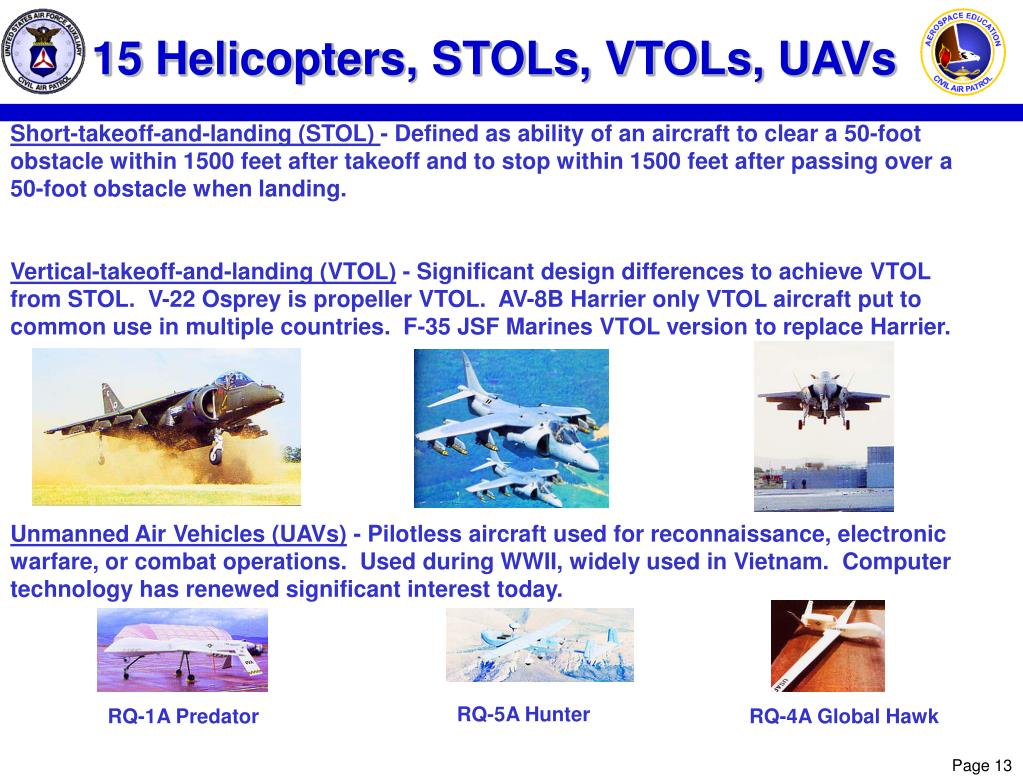 15 Helicopters, STOLs, VTOLs, UAVs