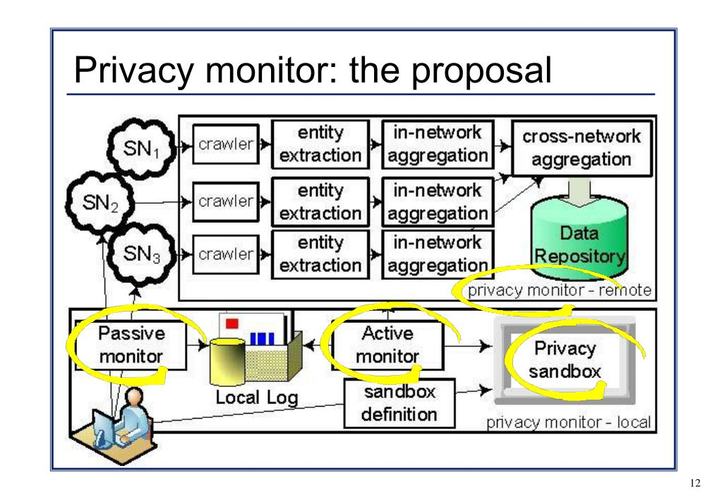 Privacy monitor: the proposal