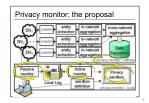 privacy monitor the proposal