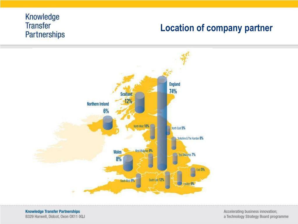 Location of company partner