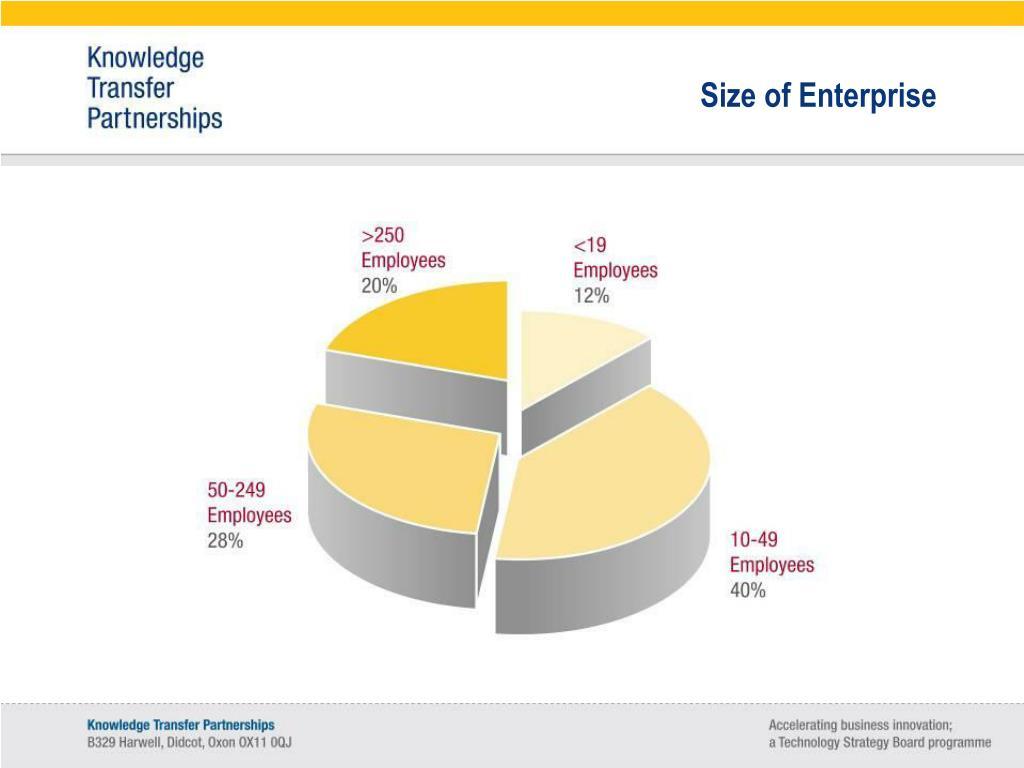 Size of Enterprise