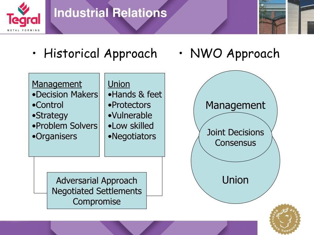 Historical Approach