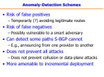 anomaly detection schemes18