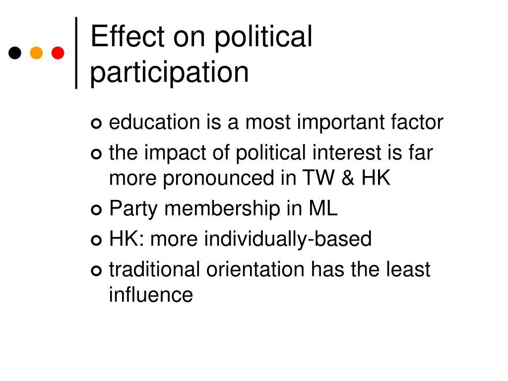 Effect on political participation