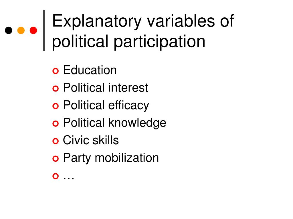 Explanatory variables of political participation