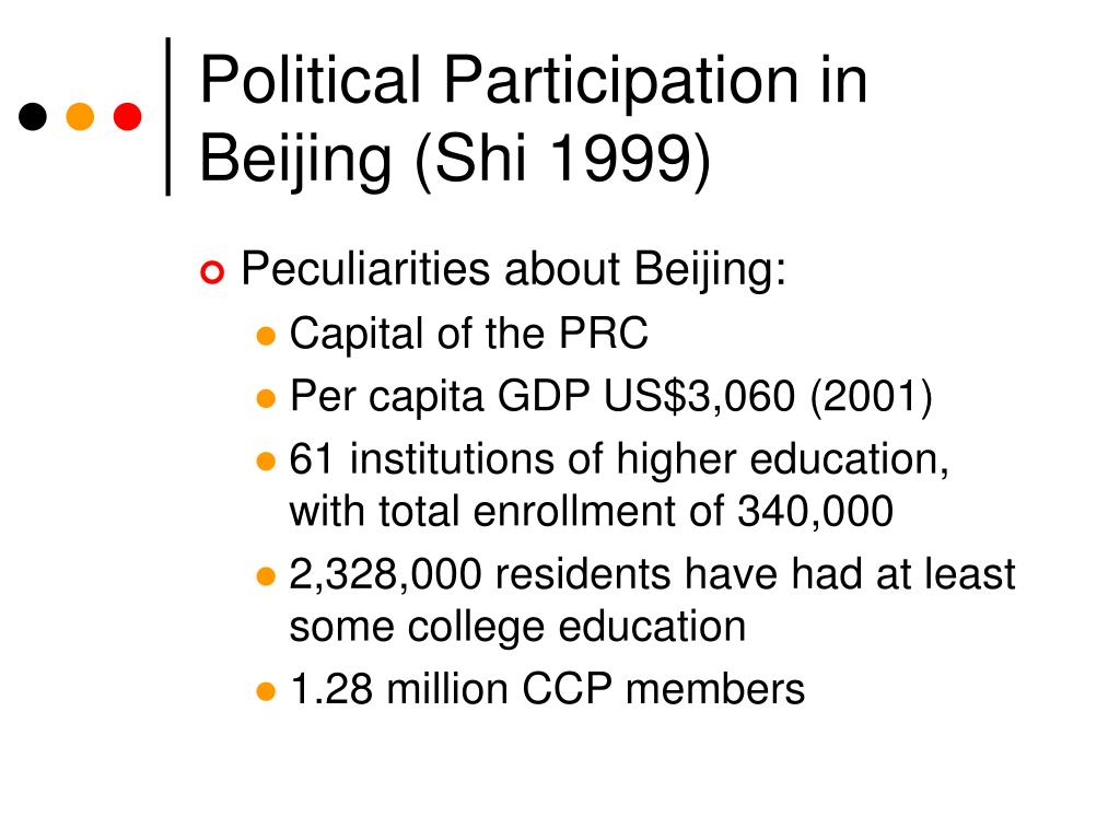 Political Participation in Beijing (Shi 1999)